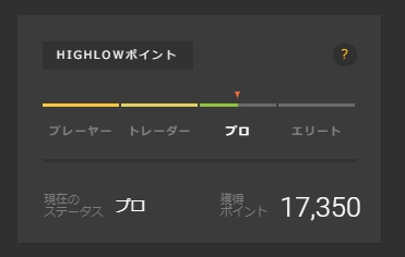8月の総トレード結果